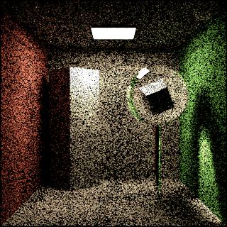 【画像: cornel box (shade pathtracing)】
