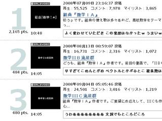 【SS: ニコニコ科学タグ 9/6マイリストランキング 高校数学替え歌が1-3位を独占】