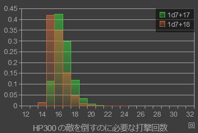 【SS: ヒストグラム】
