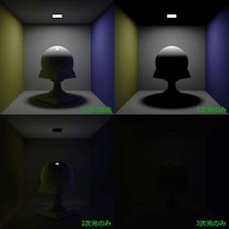 図 レンダリング結果を1次から3次の反射光に分解してみた