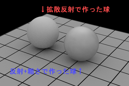 図 反射+粗さで疑似拡散反射を作った